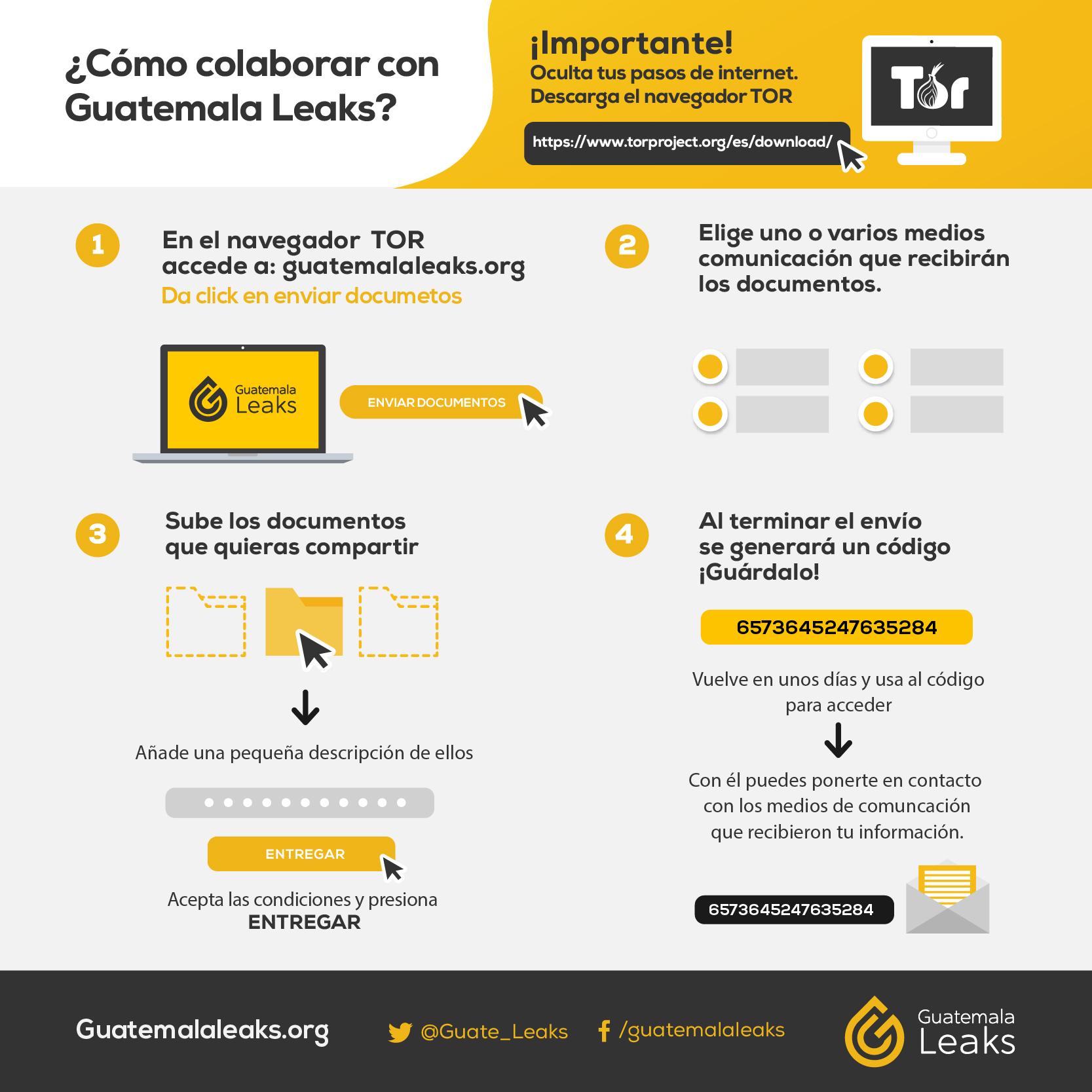 Guatemalaleaks - Agencia Ocote